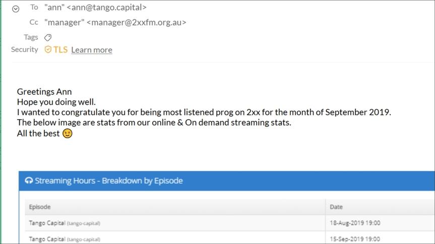 2019-10-07 - Listenership